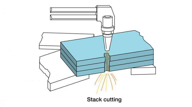 Figure 5: A schematic diagram illustrating stack-cutting process